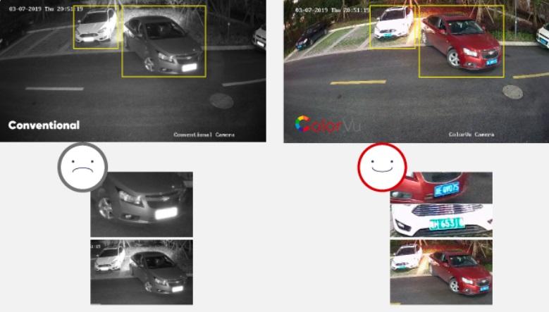 Conventionele vs ColorVu beveiligingscamera